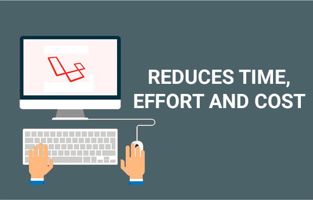 Reduces Time, Effort, and Cost